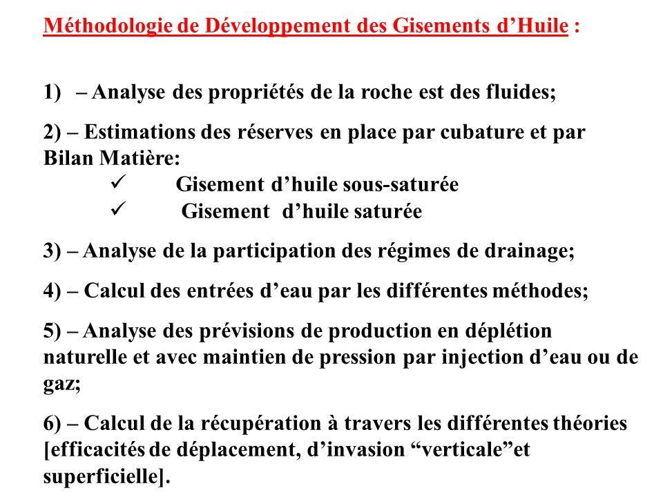 Méthodologie de Développement des Gisements dHuile : 1)– Analyse des propriétés de la roche est des fluides; 2) – Estimations des réserves en place pa