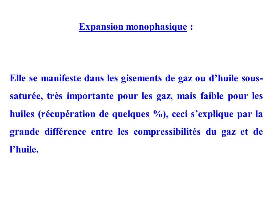 Expansion monophasique : Elle se manifeste dans les gisements de gaz ou dhuile sous- saturée, très importante pour les gaz, mais faible pour les huile