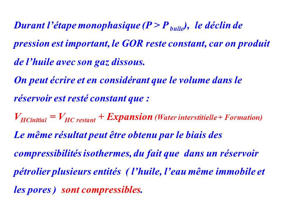 Durant létape monophasique (P > P bulle ), le déclin de pression est important, le GOR reste constant, car on produit de lhuile avec son gaz dissous.