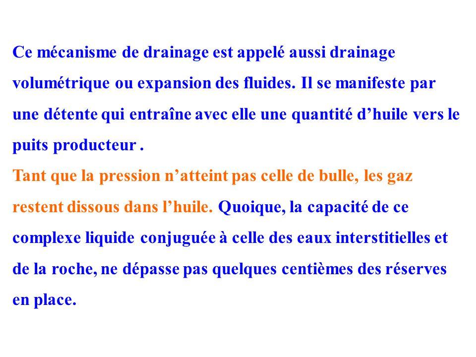 Ce mécanisme de drainage est appelé aussi drainage volumétrique ou expansion des fluides. Il se manifeste par une détente qui entraîne avec elle une q