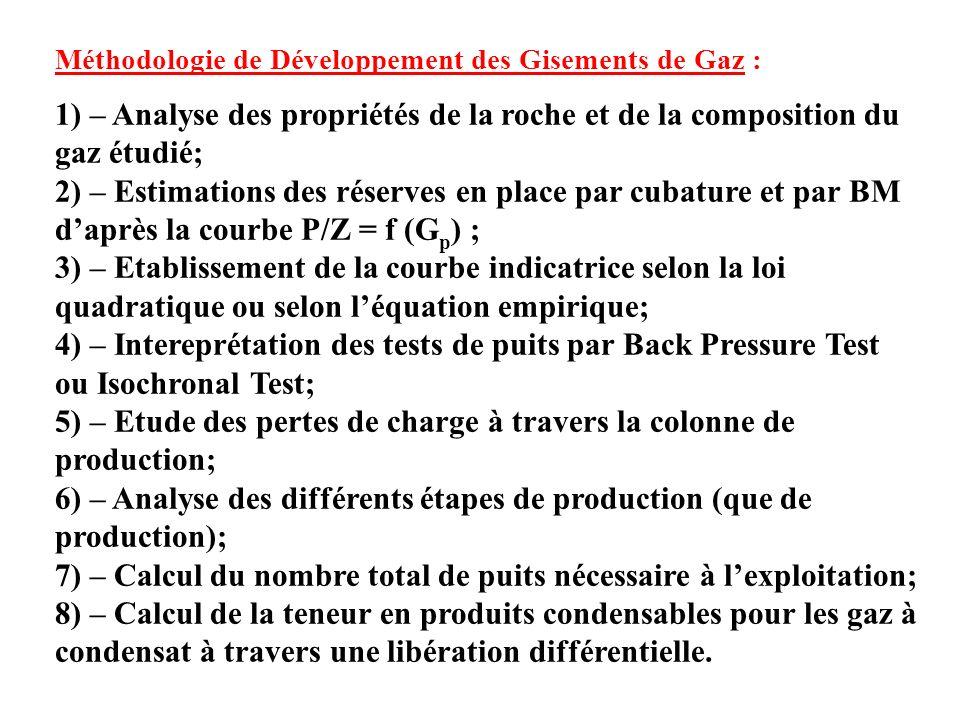 Méthodologie de Développement des Gisements de Gaz : 1) – Analyse des propriétés de la roche et de la composition du gaz étudié; 2) – Estimations des