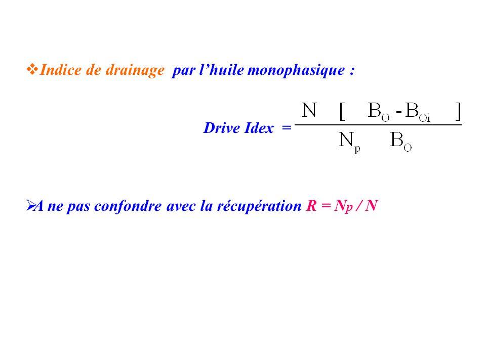 Indice de drainage par lhuile monophasique : Drive Idex = A ne pas confondre avec la récupération R = N p / N