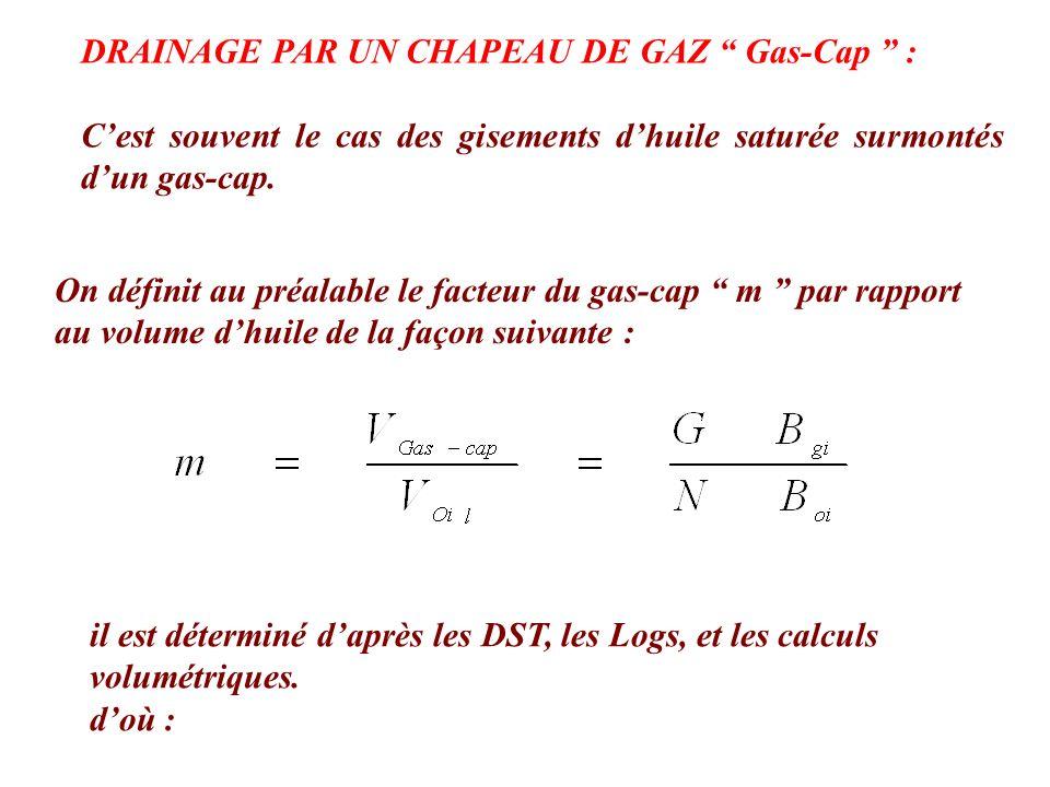 DRAINAGE PAR UN CHAPEAU DE GAZ Gas-Cap : Cest souvent le cas des gisements dhuile saturée surmontés dun gas-cap. On définit au préalable le facteur du