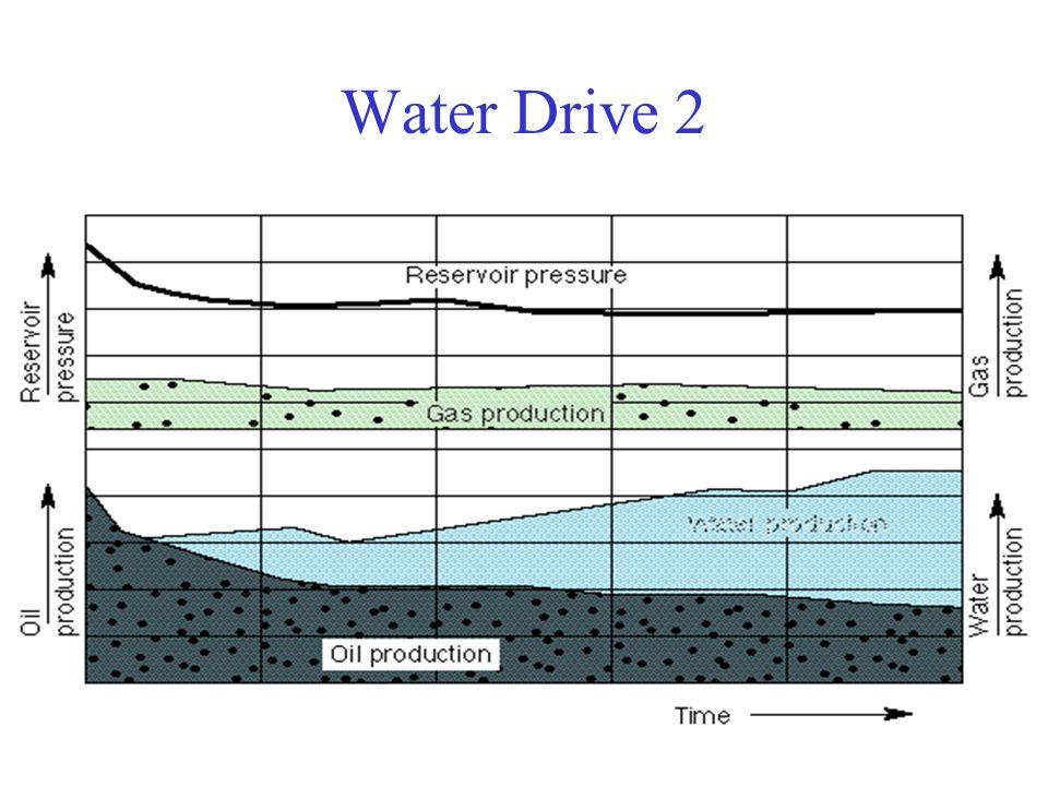 Water Drive 2