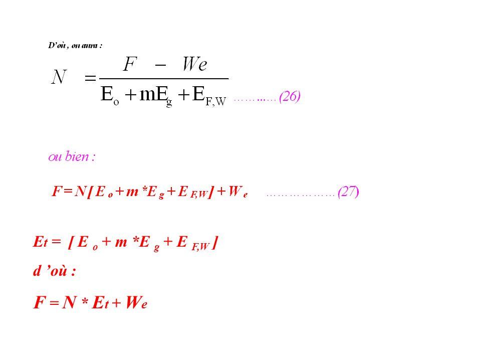 E t = [ E o + m *E g + E F,W ] d où : F = N * E t + W e