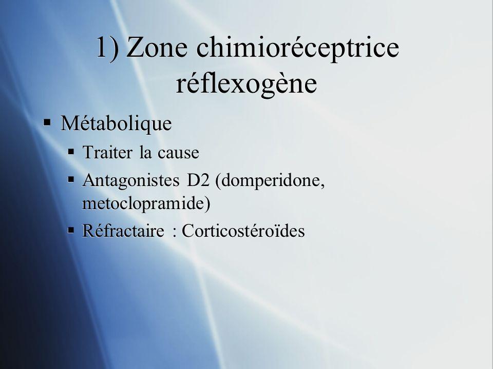 1) Zone chimioréceptrice réflexogène Métabolique Traiter la cause Antagonistes D2 (domperidone, metoclopramide) Réfractaire : Corticostéroïdes Métabol