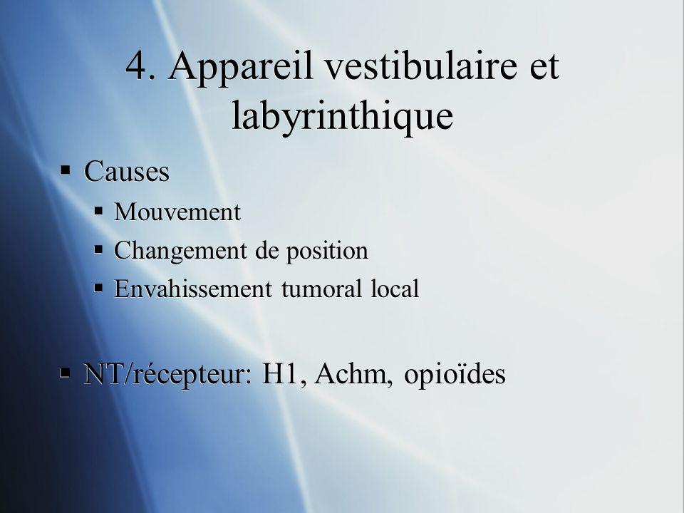4. Appareil vestibulaire et labyrinthique Causes Mouvement Changement de position Envahissement tumoral local NT/récepteur: H1, Achm, opioïdes Causes
