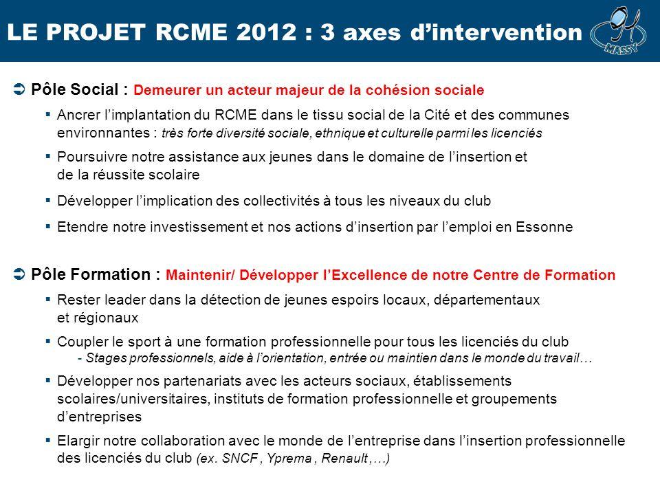 Pôle Social : Demeurer un acteur majeur de la cohésion sociale Ancrer limplantation du RCME dans le tissu social de la Cité et des communes environnan