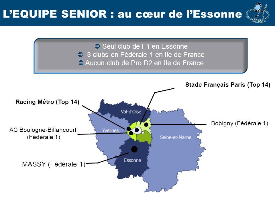 LEQUIPE SENIOR : au cœur de lEssonne MASSY (Fédérale 1) Stade Français Paris (Top 14) Racing Métro (Top 14) Bobigny (Fédérale 1) Seul club de F1 en Es