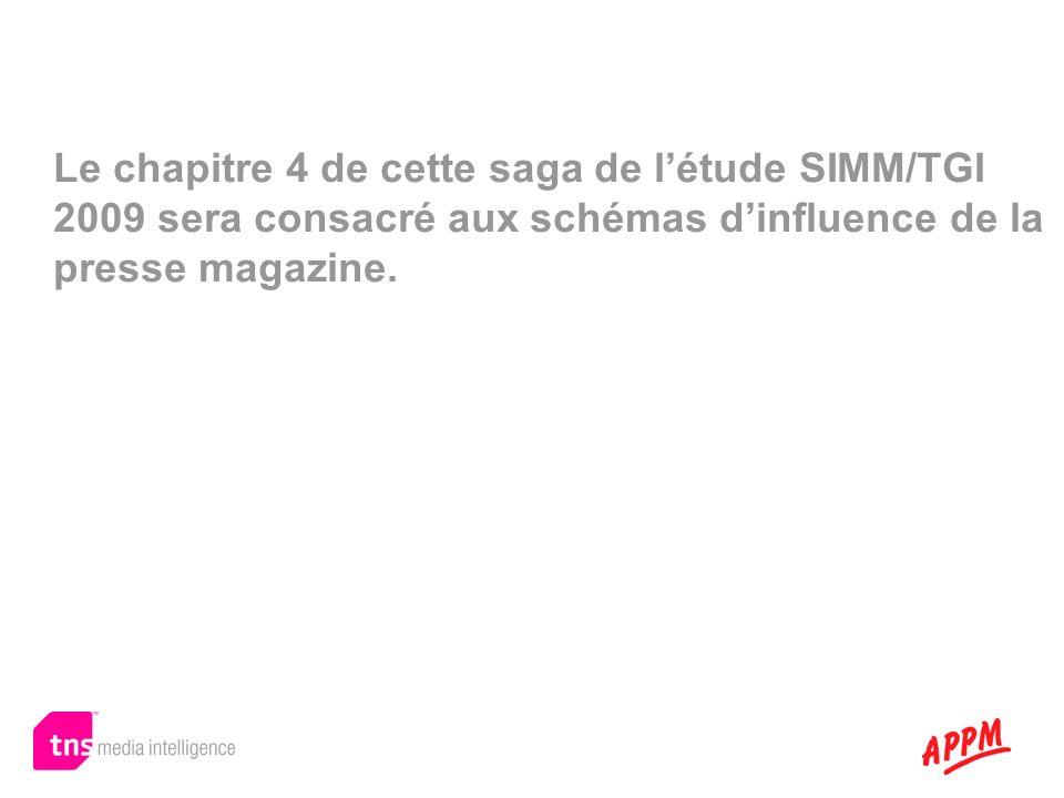 Le chapitre 4 de cette saga de létude SIMM/TGI 2009 sera consacré aux schémas dinfluence de la presse magazine.