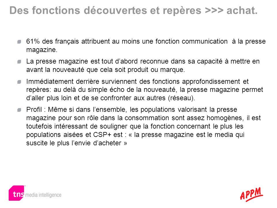 Des fonctions découvertes et repères >>> achat.
