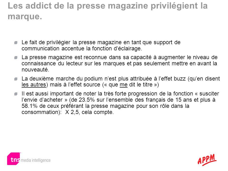 Les addict de la presse magazine privilégient la marque.