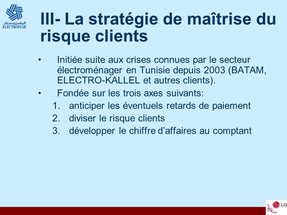 10 III- La stratégie de maîtrise du risque clients Initiée suite aux crises connues par le secteur électroménager en Tunisie depuis 2003 (BATAM, ELECT