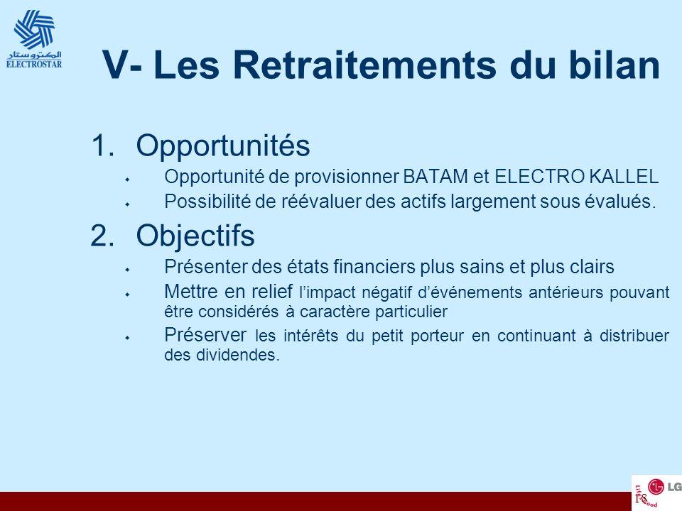 18 V- Les Retraitements du bilan 1.Opportunités Opportunité de provisionner BATAM et ELECTRO KALLEL Possibilité de réévaluer des actifs largement sous