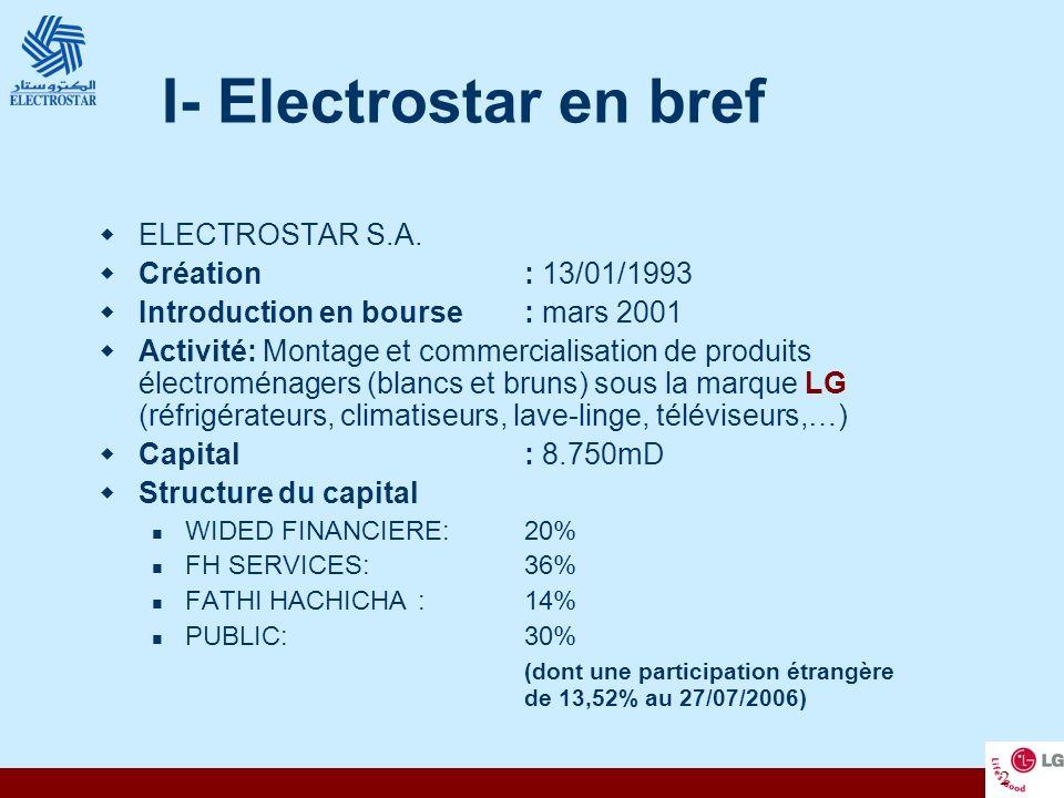 2 I- Electrostar en bref ELECTROSTAR S.A. Création: 13/01/1993 Introduction en bourse: mars 2001 Activité: Montage et commercialisation de produits él