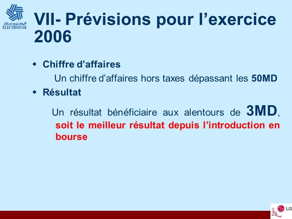 23 VII- Prévisions pour lexercice 2006 Chiffre daffaires Un chiffre daffaires hors taxes dépassant les 50MD Résultat Un résultat bénéficiaire aux alen