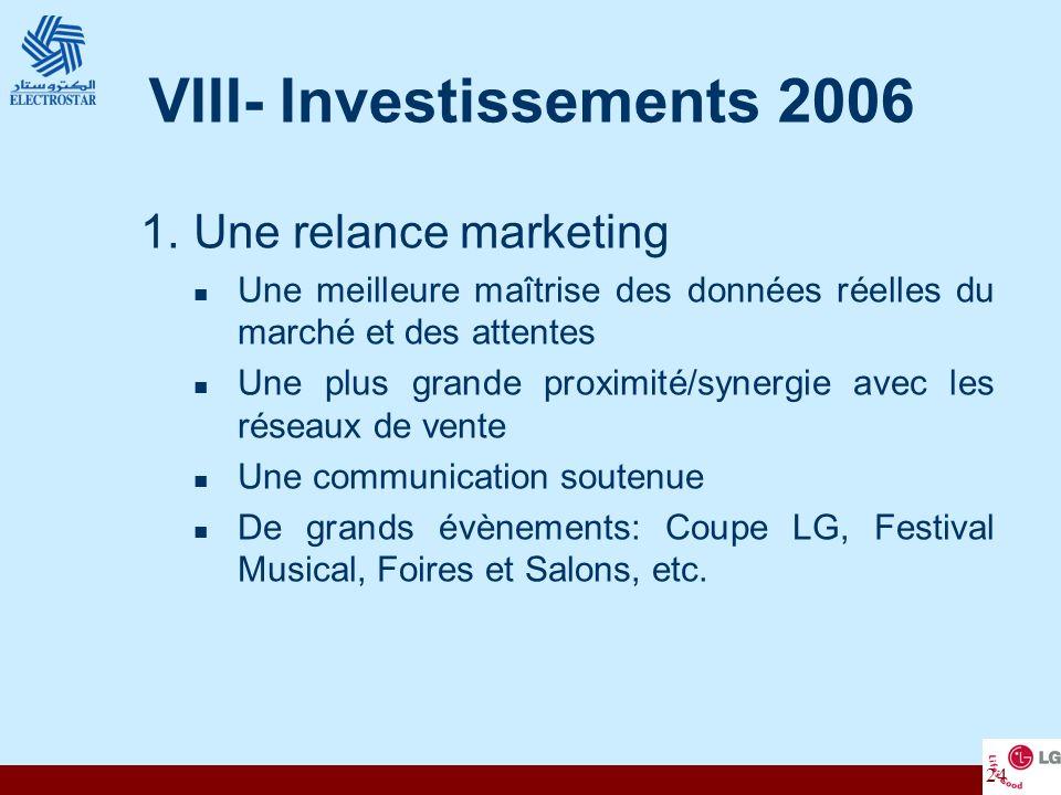 24 VIII- Investissements 2006 1.Une relance marketing Une meilleure maîtrise des données réelles du marché et des attentes Une plus grande proximité/s