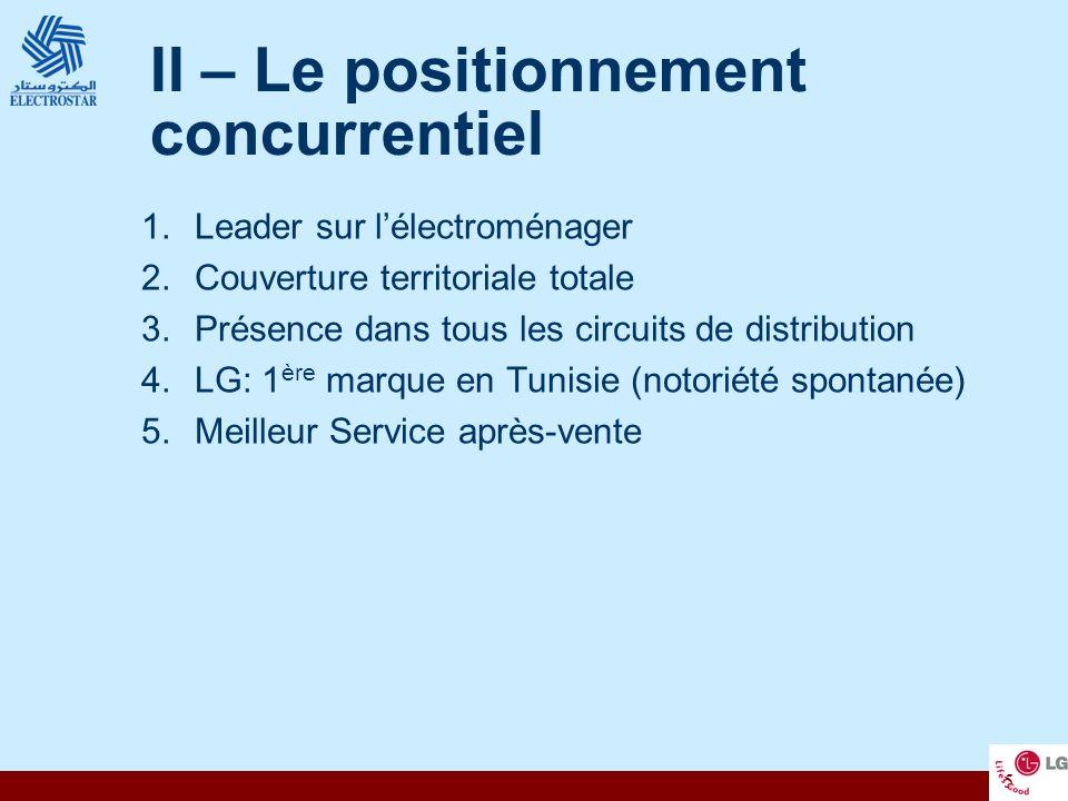 5 II – Le positionnement concurrentiel 1.Leader sur lélectroménager 2.Couverture territoriale totale 3.Présence dans tous les circuits de distribution