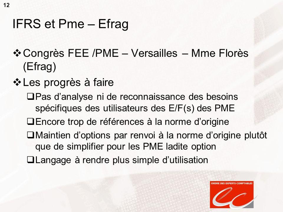 12 IFRS et Pme – Efrag Congrès FEE /PME – Versailles – Mme Florès (Efrag) Les progrès à faire Pas danalyse ni de reconnaissance des besoins spécifique