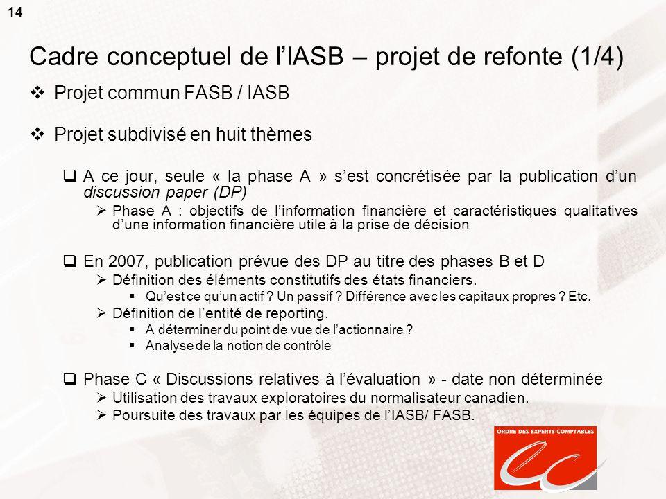 14 Cadre conceptuel de lIASB – projet de refonte (1/4) Projet commun FASB / IASB Projet subdivisé en huit thèmes A ce jour, seule « la phase A » sest