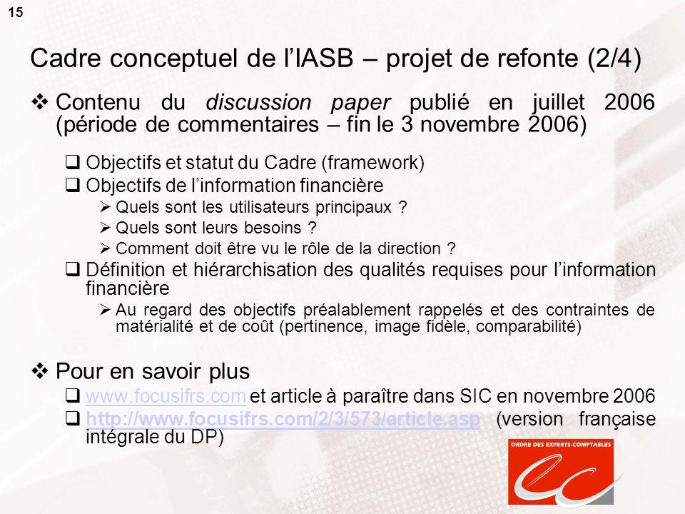 15 Cadre conceptuel de lIASB – projet de refonte (2/4) Contenu du discussion paper publié en juillet 2006 (période de commentaires – fin le 3 novembre