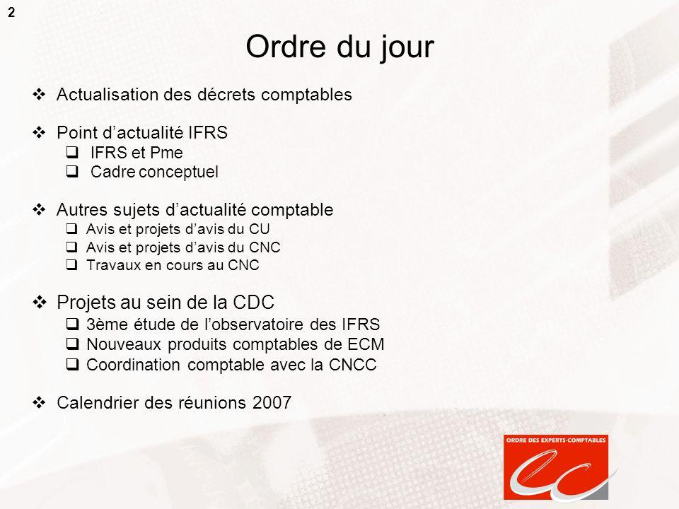 2 Ordre du jour Actualisation des décrets comptables Point dactualité IFRS IFRS et Pme Cadre conceptuel Autres sujets dactualité comptable Avis et pro