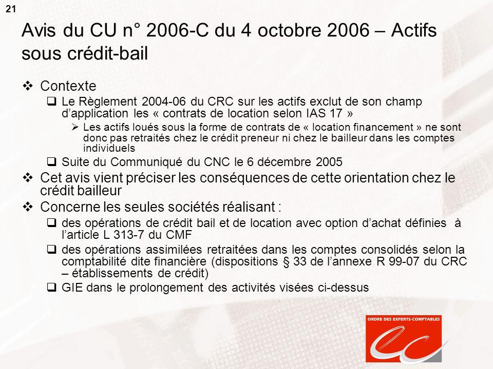 21 Avis du CU n° 2006-C du 4 octobre 2006 – Actifs sous crédit-bail Contexte Le Règlement 2004-06 du CRC sur les actifs exclut de son champ dapplicati