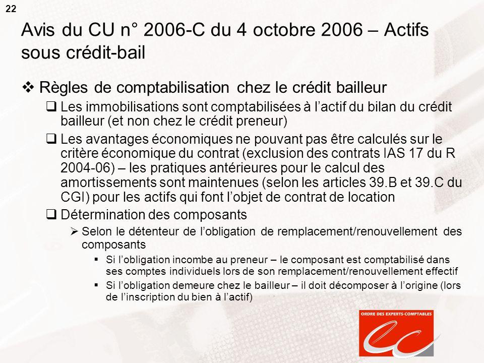 22 Avis du CU n° 2006-C du 4 octobre 2006 – Actifs sous crédit-bail Règles de comptabilisation chez le crédit bailleur Les immobilisations sont compta