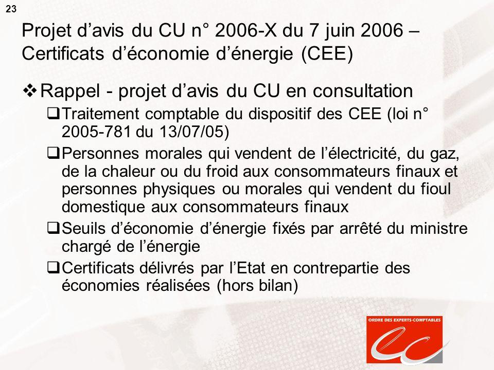 23 Projet davis du CU n° 2006-X du 7 juin 2006 – Certificats déconomie dénergie (CEE) Rappel - projet davis du CU en consultation Traitement comptable