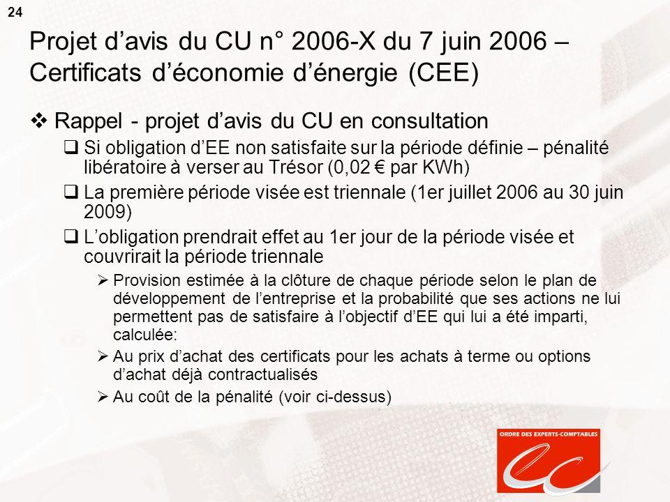 24 Projet davis du CU n° 2006-X du 7 juin 2006 – Certificats déconomie dénergie (CEE) Rappel - projet davis du CU en consultation Si obligation dEE no