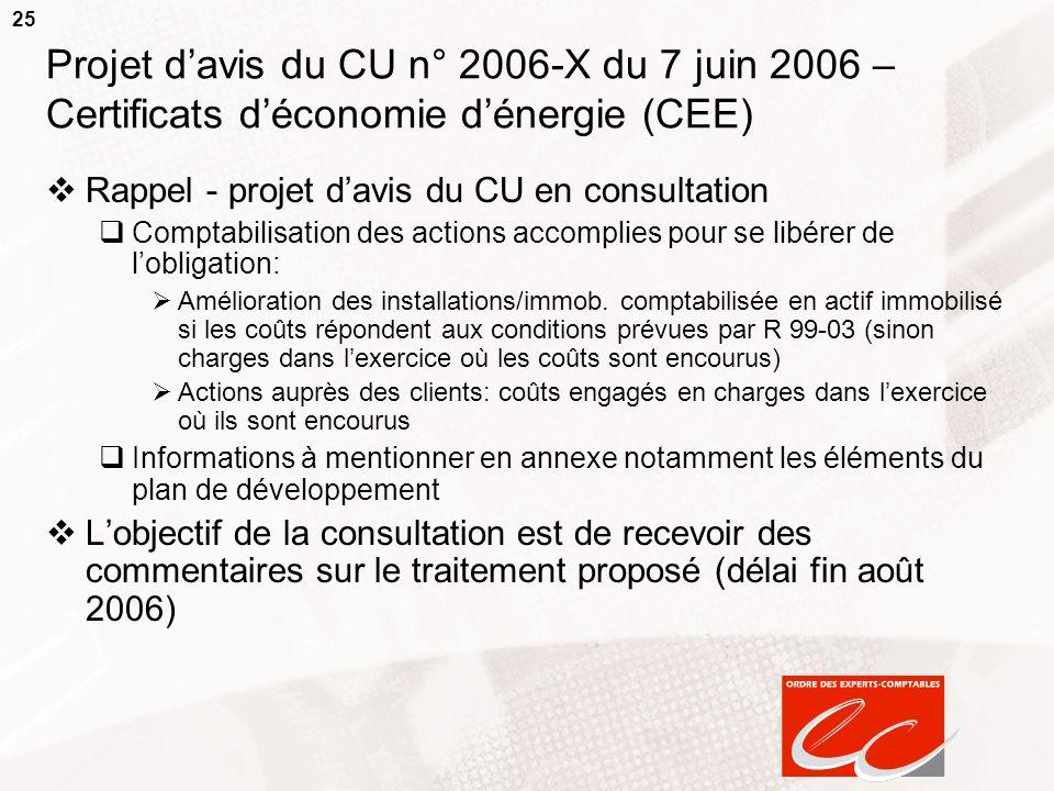 25 Projet davis du CU n° 2006-X du 7 juin 2006 – Certificats déconomie dénergie (CEE) Rappel - projet davis du CU en consultation Comptabilisation des