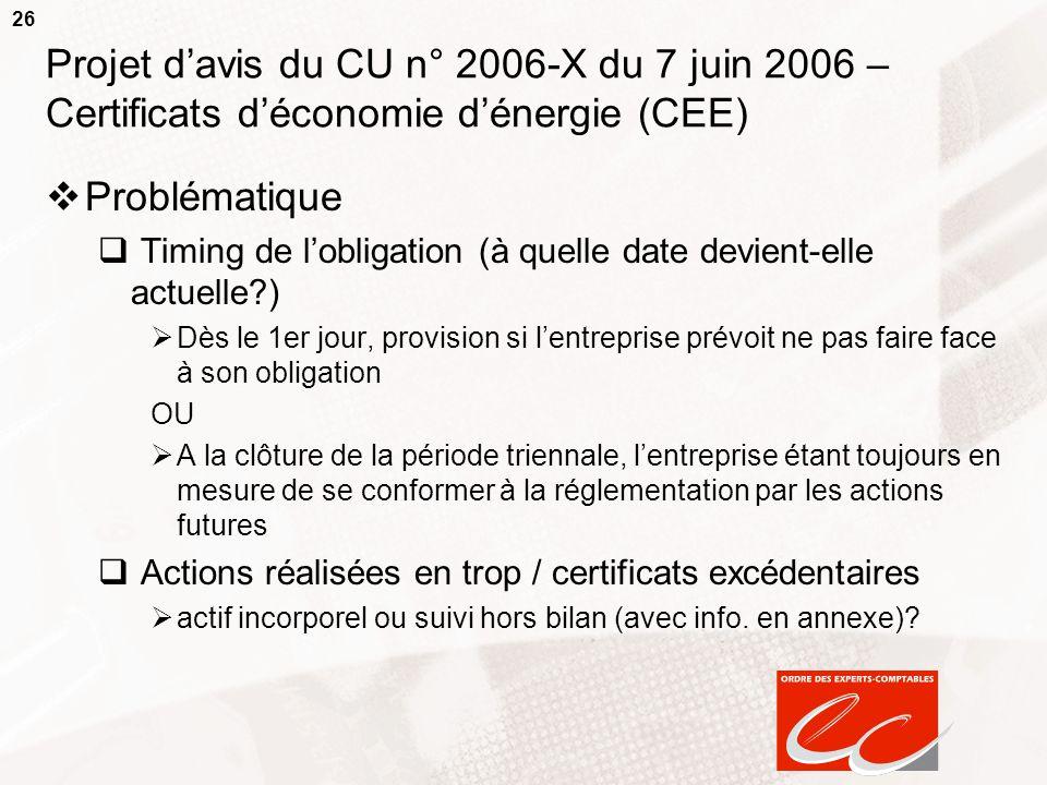 26 Projet davis du CU n° 2006-X du 7 juin 2006 – Certificats déconomie dénergie (CEE) Problématique Timing de lobligation (à quelle date devient-elle