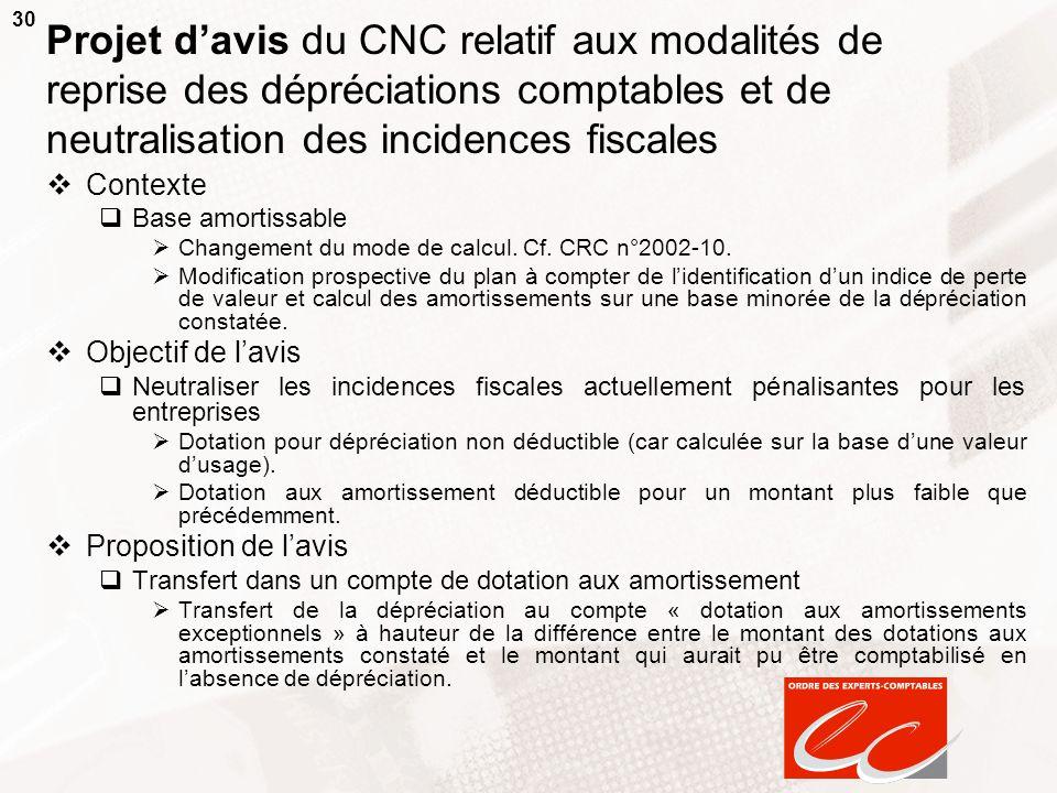 30 Projet davis du CNC relatif aux modalités de reprise des dépréciations comptables et de neutralisation des incidences fiscales Contexte Base amorti