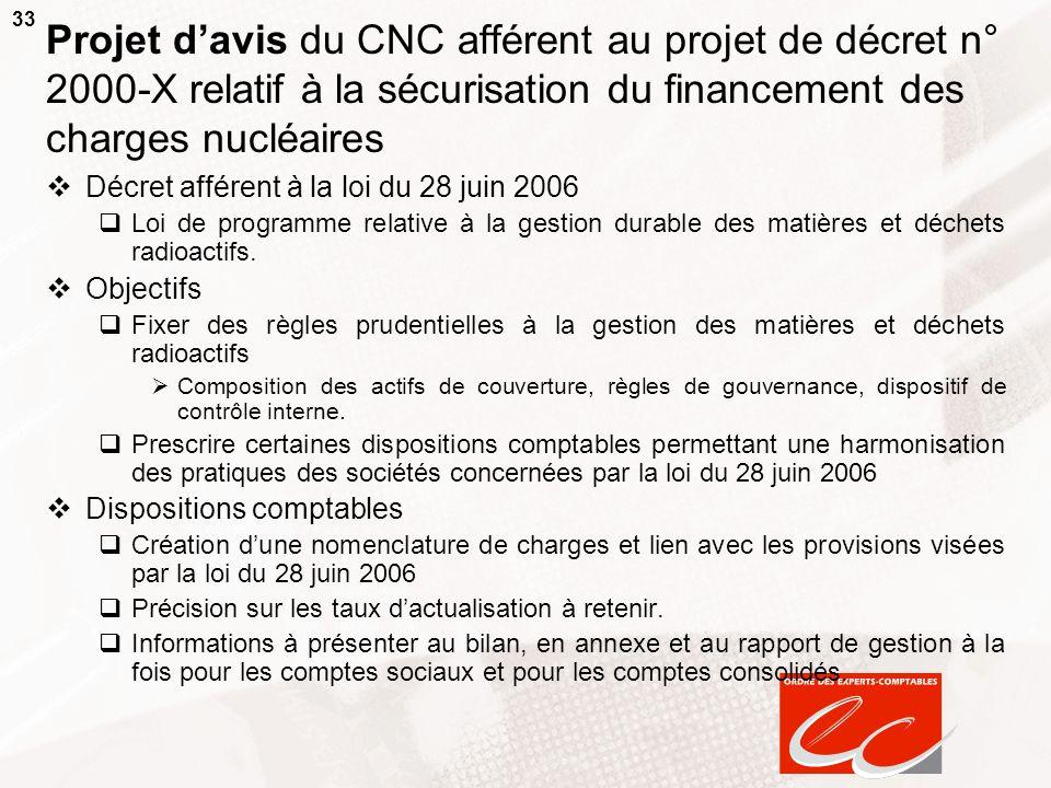 33 Projet davis du CNC afférent au projet de décret n° 2000-X relatif à la sécurisation du financement des charges nucléaires Décret afférent à la loi