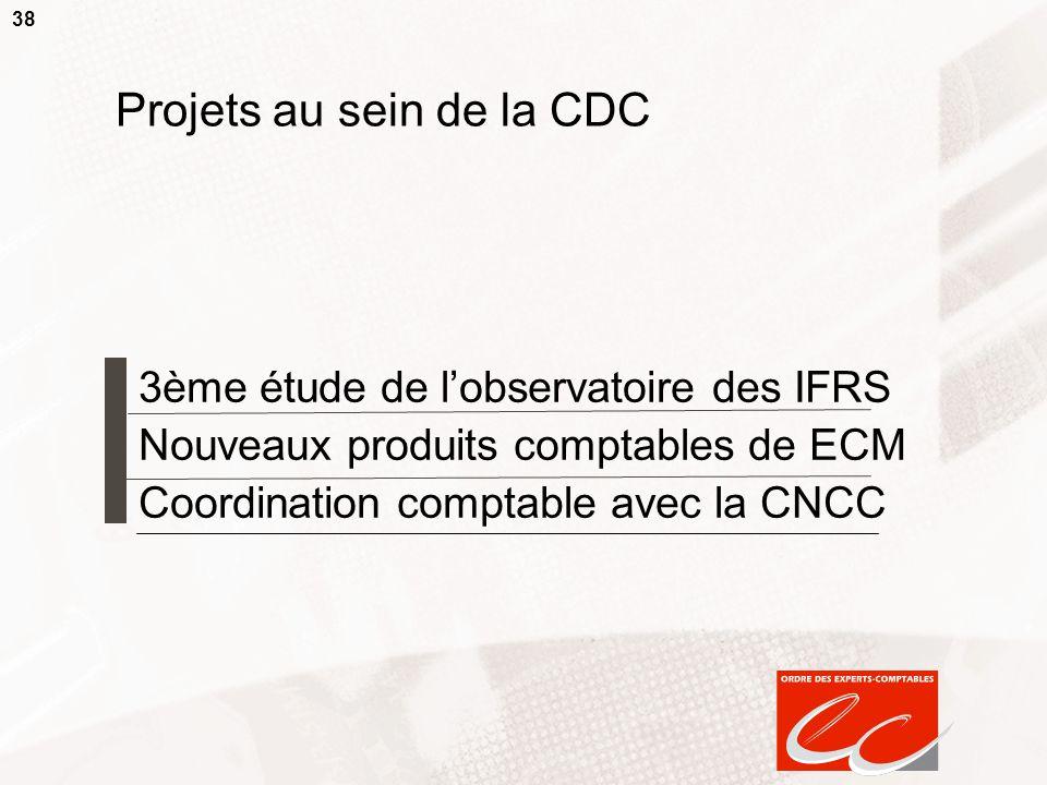 38 Projets au sein de la CDC 3ème étude de lobservatoire des IFRS Nouveaux produits comptables de ECM Coordination comptable avec la CNCC