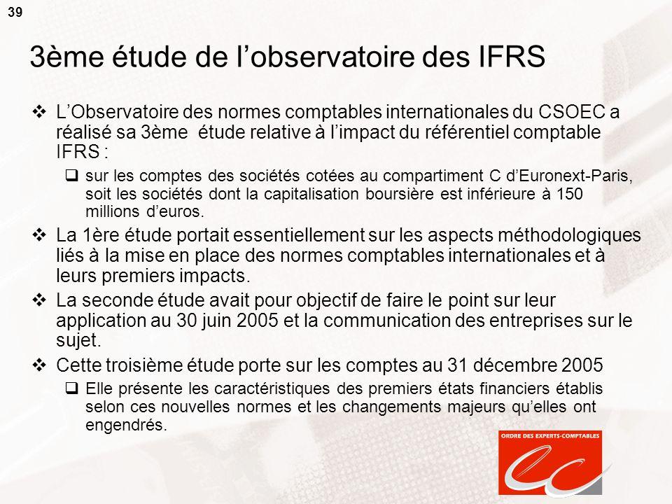39 3ème étude de lobservatoire des IFRS LObservatoire des normes comptables internationales du CSOEC a réalisé sa 3ème étude relative à limpact du réf