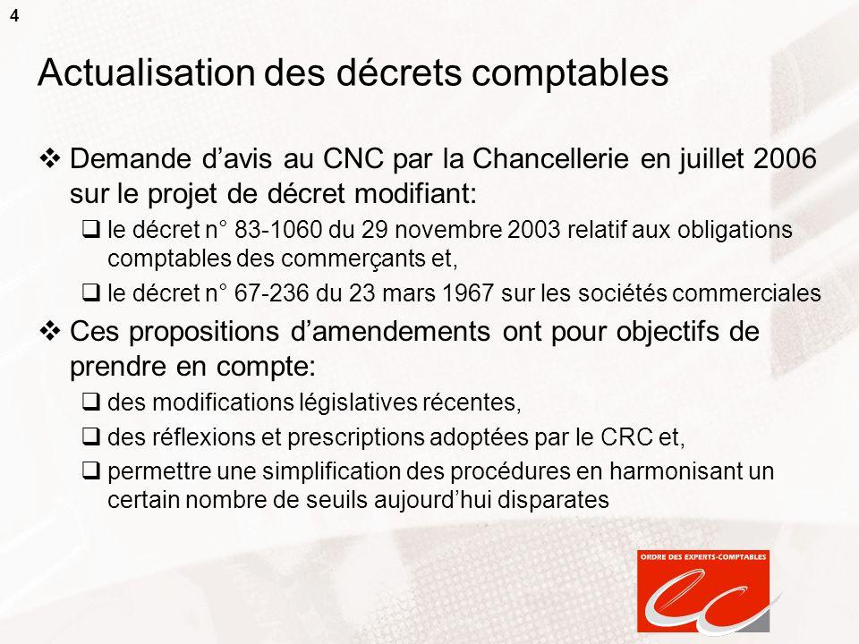 4 Actualisation des décrets comptables Demande davis au CNC par la Chancellerie en juillet 2006 sur le projet de décret modifiant: le décret n° 83-106