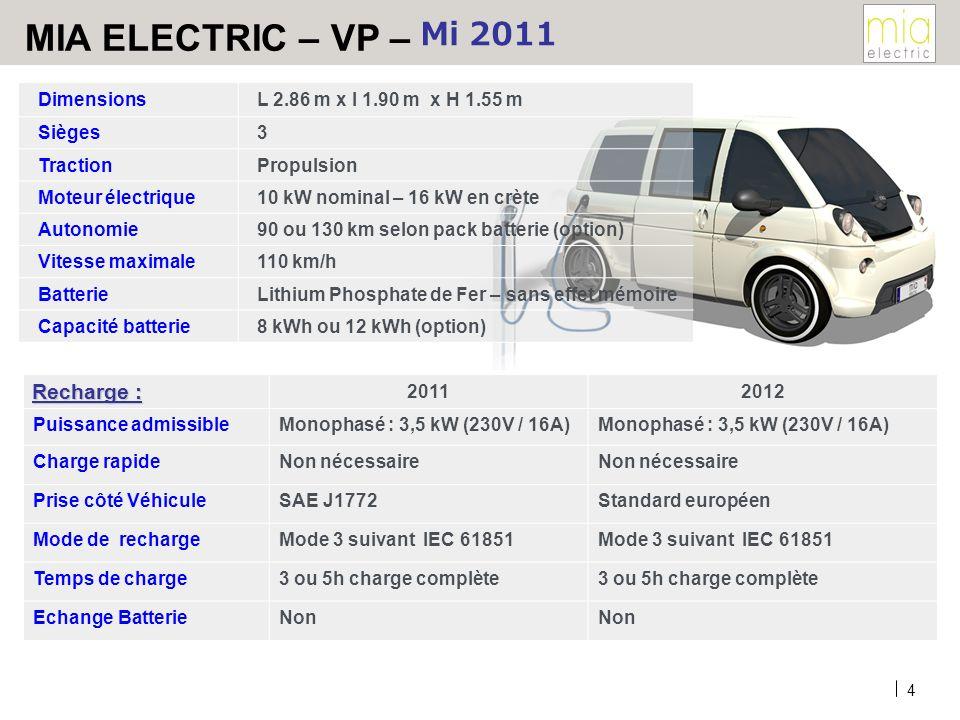 4 MIA ELECTRIC – VP – Mi 2011 DimensionsL 2.86 m x l 1.90 m x H 1.55 m Sièges3 TractionPropulsion Moteur électrique10 kW nominal – 16 kW en crète Autonomie90 ou 130 km selon pack batterie (option) Vitesse maximale110 km/h BatterieLithium Phosphate de Fer – sans effet mémoire Capacité batterie8 kWh ou 12 kWh (option) 20112012 Puissance admissibleMonophasé : 3,5 kW (230V / 16A) Charge rapideNon nécessaire Prise côté VéhiculeSAE J1772Standard européen Mode de rechargeMode 3 suivant IEC 61851 Temps de charge3 ou 5h charge complète Echange BatterieNon Recharge :