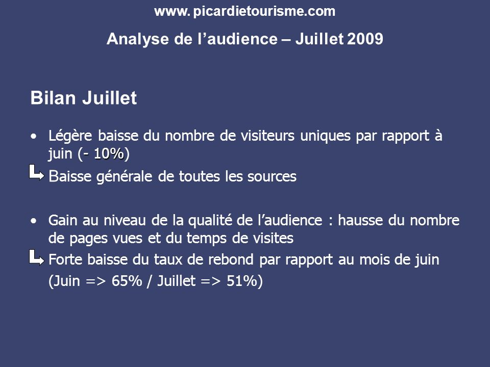Bilan Juillet - 10%Légère baisse du nombre de visiteurs uniques par rapport à juin (- 10%) B aisse générale de toutes les sources Gain au niveau de la qualité de laudience : hausse du nombre de pages vues et du temps de visites Forte baisse du taux de rebond par rapport au mois de juin (Juin => 65% / Juillet => 51%) www.