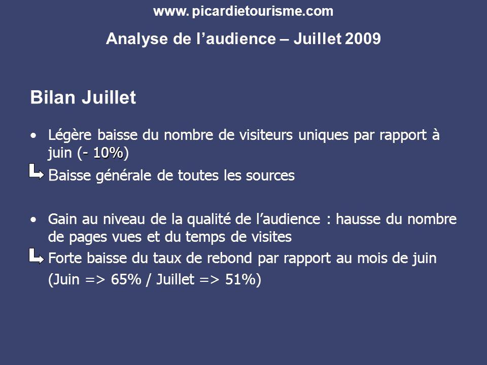 www.espritdepicardie.com Analyse de laudience – Juillet 2009