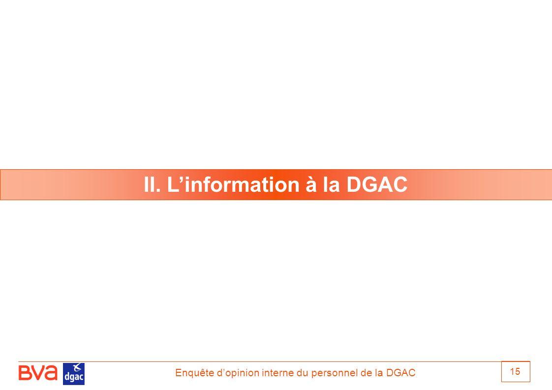 Enquête dopinion interne du personnel de la DGAC 15 II. Linformation à la DGAC