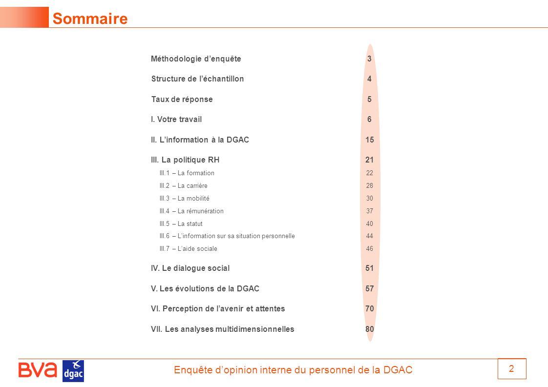 Enquête dopinion interne du personnel de la DGAC 2 Sommaire Méthodologie denquête3 Structure de léchantillon4 Taux de réponse5 I. Votre travail6 II. L
