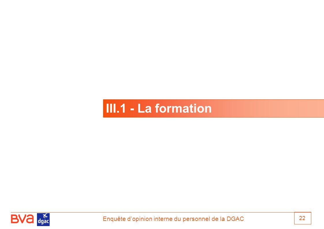 Enquête dopinion interne du personnel de la DGAC 22 III.1 - La formation