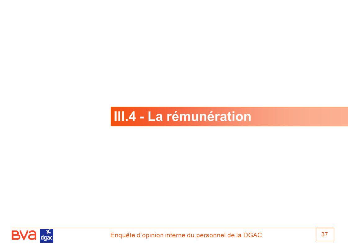 Enquête dopinion interne du personnel de la DGAC 37 III.4 - La rémunération
