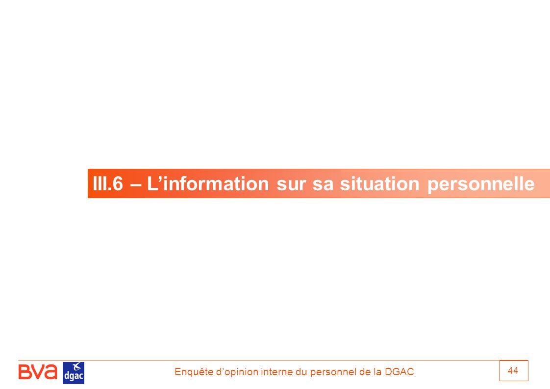Enquête dopinion interne du personnel de la DGAC 44 III.6 – Linformation sur sa situation personnelle