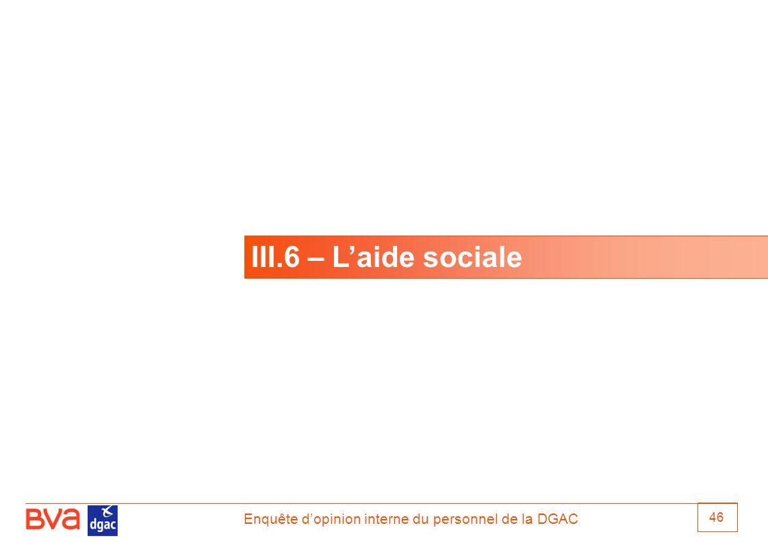 Enquête dopinion interne du personnel de la DGAC 46 III.6 – Laide sociale