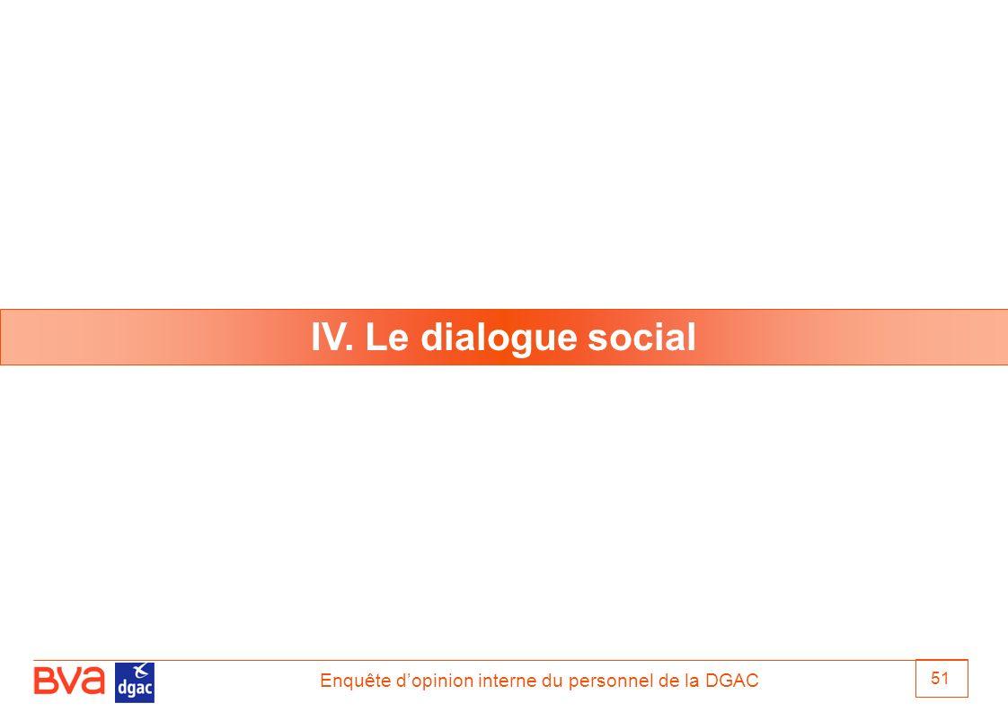 Enquête dopinion interne du personnel de la DGAC 51 IV. Le dialogue social