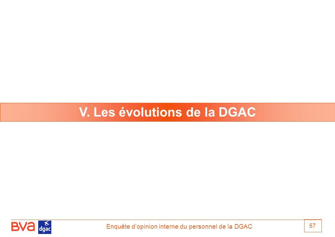 Enquête dopinion interne du personnel de la DGAC 57 V. Les évolutions de la DGAC