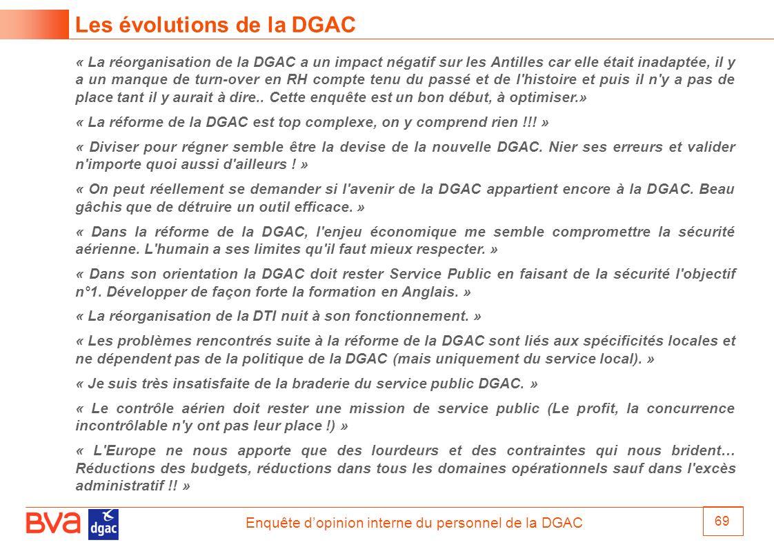 Enquête dopinion interne du personnel de la DGAC 69 Les évolutions de la DGAC « La réorganisation de la DGAC a un impact négatif sur les Antilles car
