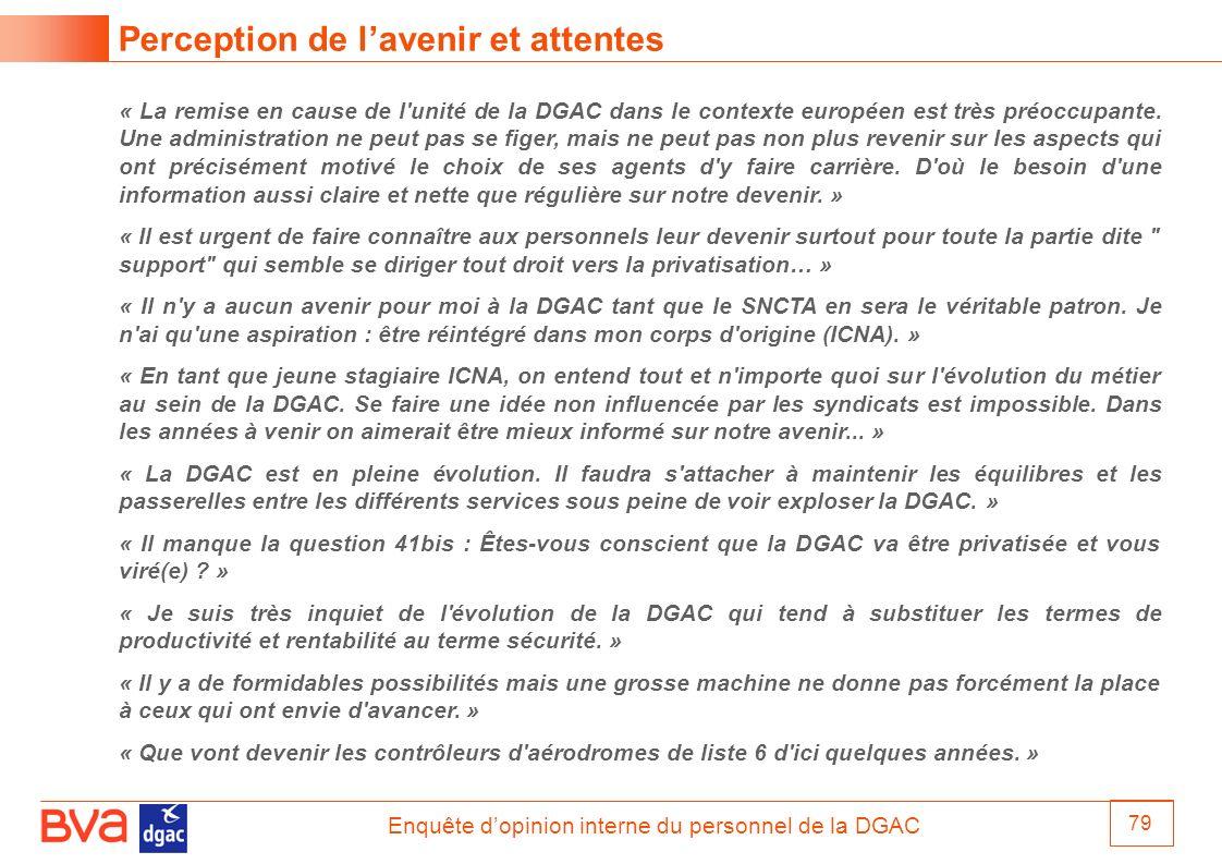 Enquête dopinion interne du personnel de la DGAC 79 Perception de lavenir et attentes « La remise en cause de l'unité de la DGAC dans le contexte euro